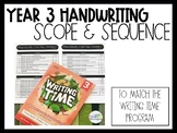 Handwriting Scope and Sequence / Writing Time
