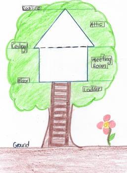 Handwriting Tree