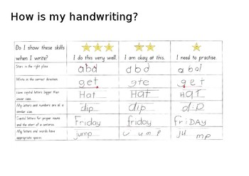 Handwriting rubric for young students