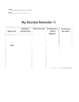 Handy Dandy Decimal Rule Chart