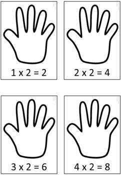 Handy fact cards to help your students learn multiplication facts