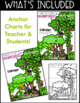 Rainforest Habitat - Writing and Craft - Hanging Around in