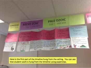 Hanging Evolution/Geologic Timeline Printable Labels and Instructions