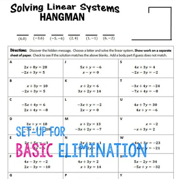 Hangman Solving Linear Systems Practice By Algebra Simplified Tpt
