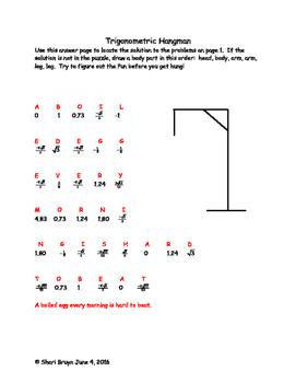 Hangman - Trigonometry Review