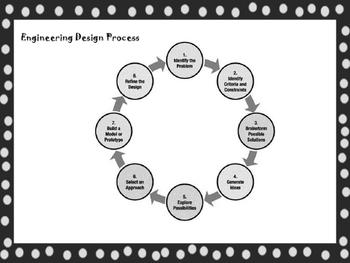 Hannukah/Dreidel STEM challenge