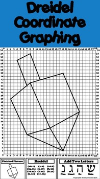 Hanukkah Math Activity: Dreidel Coordinate Graphing and Or