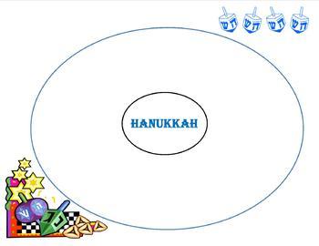 Hanukkah Circle Map