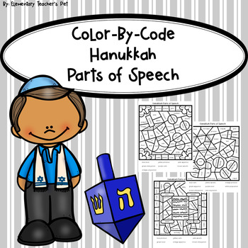 teaching parts of speech to elementary students
