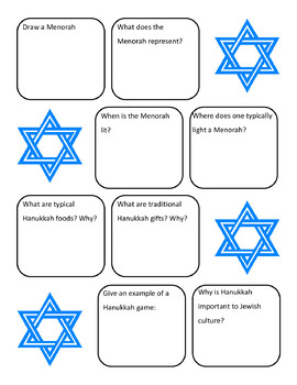 Hanukkah Elements