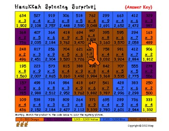 Hanukkah/Chanukah Multiplication Hidden Picture, 3 levels
