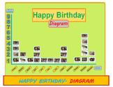 Happy Birthday Calander & Diagram