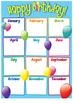 Happy Birthday Chart