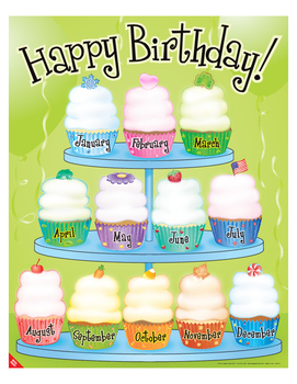 "Happy Birthday Cupcakes- 8½"" x 11"""
