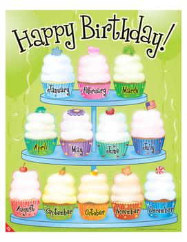 """Happy Birthday Cupcakes- 8½"""" x 11"""""""