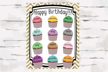 Happy Birthday Poster for Classroom, 16x20 Birthday Poster