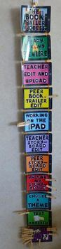Happy Book Trailer Process Board- visual to help students in book trailer proces