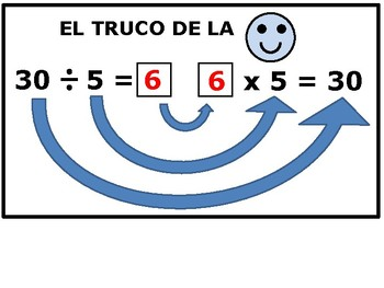 Multiplication-Division Trick Poster (English and Spanish)