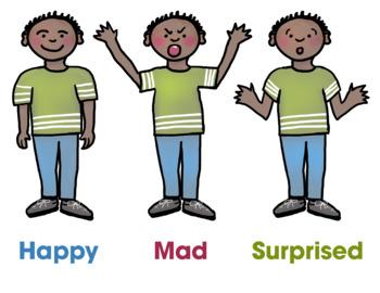 Happy, Mad, Surprised Clip Art