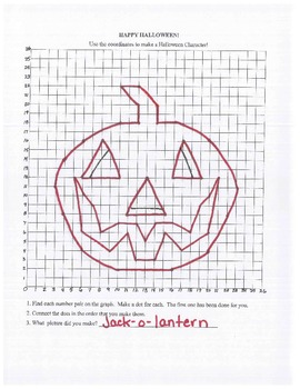 Happy Pumpkin Halloween Graph