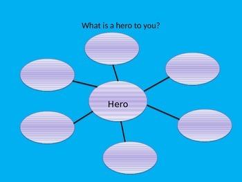 Harcourt Grade 3 Social Studies Unit 7 Lesson 1