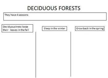 Ecosystems Harcourt Grd 3 Science Chapter 4, Lesson 2