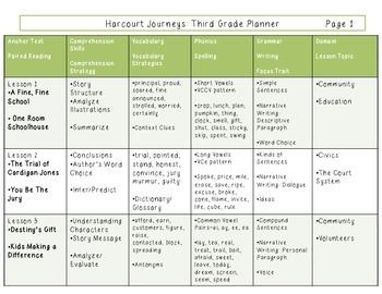 Harcourt Journeys 3rd Grade Planner Unit 1