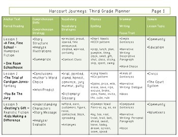 Harcourt Journeys 3rd Grade Planner Units 1-6