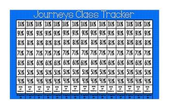 Harcourt Journeys Class Tracker
