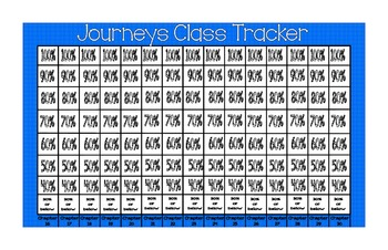 Harcourt Journeys Class Tracker