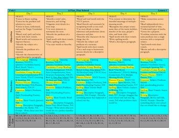 Harcourt Journeys 2011 Grade 3 Unit 1 Lessons