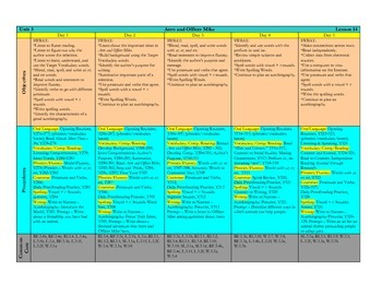 Harcourt Journeys 2011 Grade 3 Unit 3 Lesson Plans