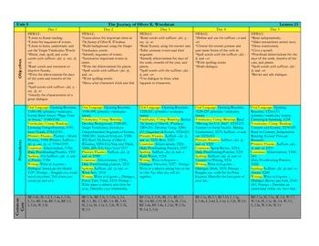 Harcourt Journeys 2011 Grade 3 Unit 5 Lesson Plans