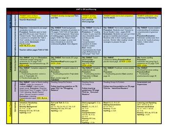 Harcourt Journeys Grade 5 Unit 1 Lesson Plans