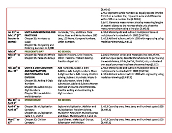 Harcourt Math Second Grade Editable Annual Plans aligned with the Common Core