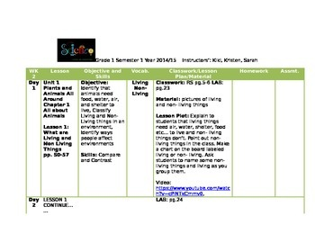 Houghton Mifflin Science 2012 First Grade Lesson Plan 1-2