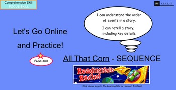"""Harcourt Trophies """"All That Corn"""" Comprehensive Smartboard for 1st Grade"""