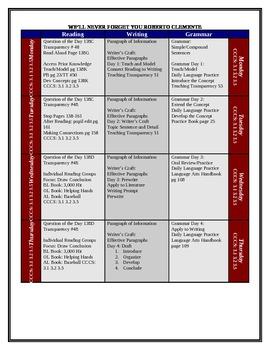 Harcourt Trophies Lesson Plans Grade 5 All Units
