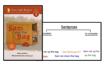 Harcourt Trophies Sam and the Bag short /a/ words Common Core SmartBoard lesson
