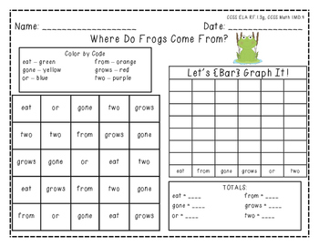 """Harcourt Trophies """"Where Do Frogs Come From""""-Find, Color, Graph Sight Words"""