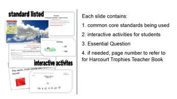 Harcourt Tropies The Hat   Short /a/ words common core Sma