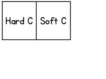 Hard C Soft C Picture Sort