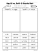 Hard C vs. Soft C and Hard G vs. Soft G Sound Sorting Activity Worksheet PACK