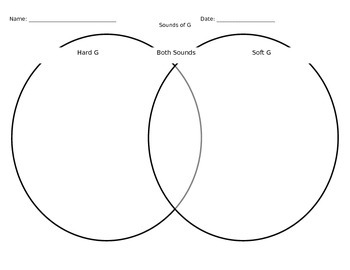 Hard G/Soft G, Hard C/Soft C Venn Diagram Sort