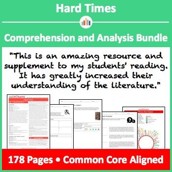 Hard Times – Comprehension and Analysis Bundle