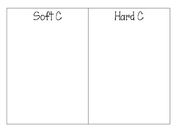 Hard and Soft 'C' and 'G'
