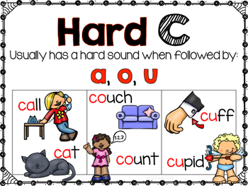 Hard and Soft C and G Poster Set