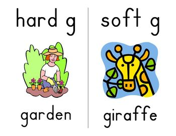 Hard and Soft Consonant (c and g) Zaner-Bloser Phonics Cards