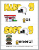 Hard and Soft G Sorting plus Worksheets & Posters – Set 3