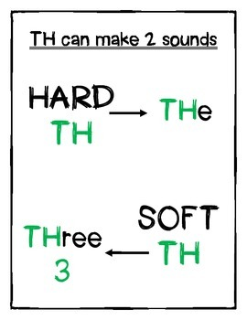 Hard And Soft TH